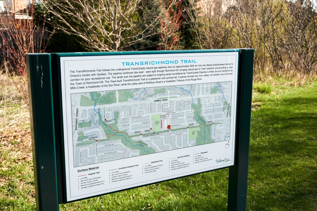 Trans Richmond Trail information sign